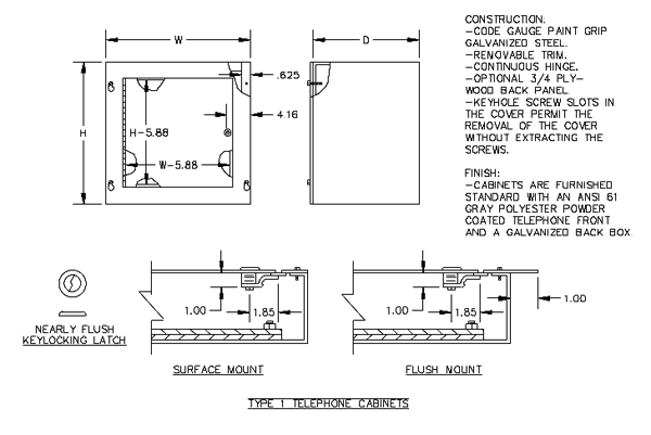 telephone cabinet diagram